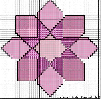 Small Apple Cross Stitch « Cross Stitch Patterns